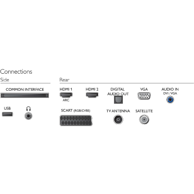 Philips LED TV 24 24PFS5303  12 FHD 1920x1080p PPI-200Hz 2xHDMI  VGA USB(AVI  MKV) DVB-T  T2  T2-HD  C  S  S2, 6W, C:Black2