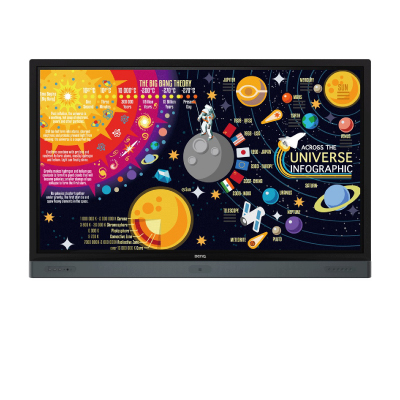 BENQ RP6501K Interactive Flat Panel Display, 65,UHD, 10 touch points, EZWrite 5, Voice assistant, Air quality sensor (CO2)2